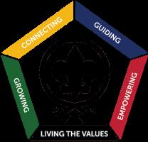 wood-badge-pilot-logo